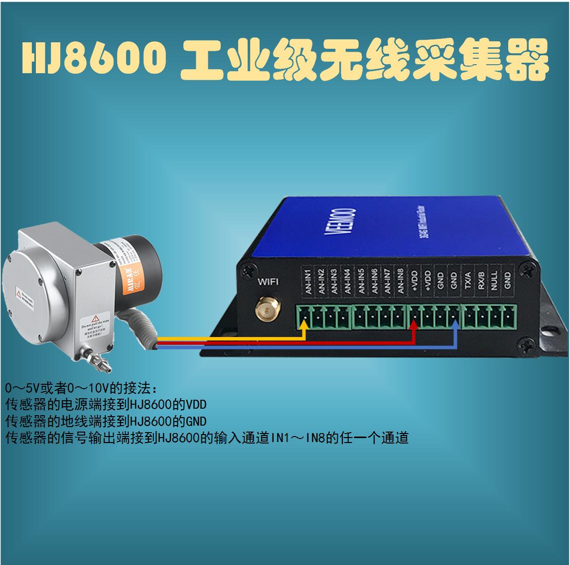 多接口的PLC遠程控制模塊