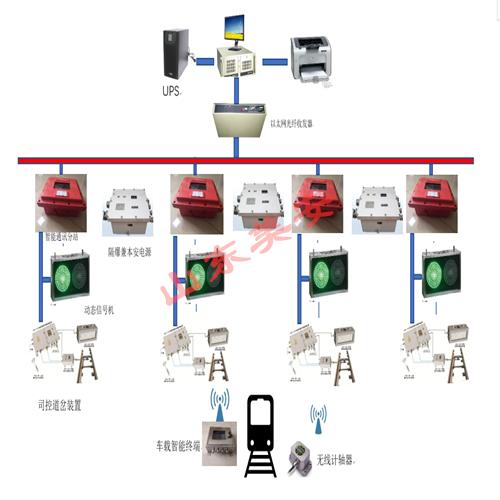 煤矿电机车运输监控调度管理信集闭系统